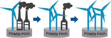 NEWF_Campaign_Page_v4_shifting_power_pool-3.png